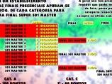 Imagem da notícia: Final 501 Master